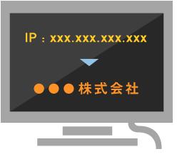 IPアドレスの逆引き