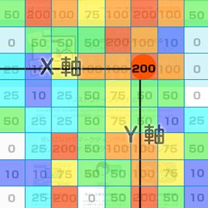 ヒートマップ算出方法3