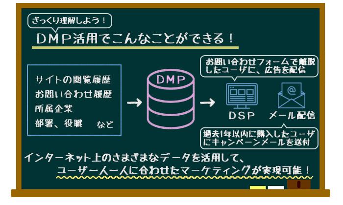 DMP活用でこんなことができる!