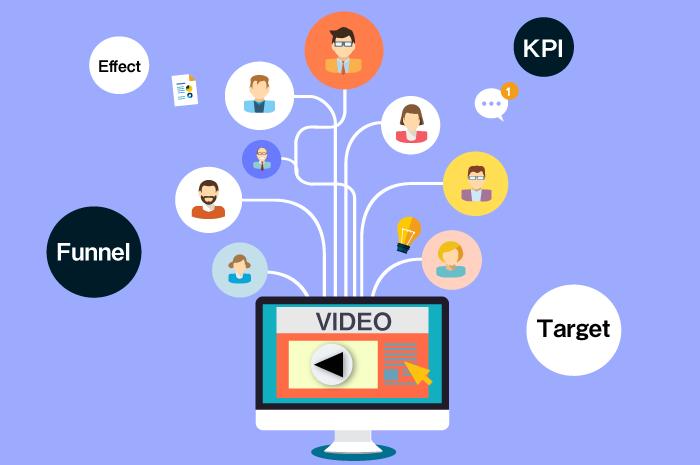 流しっぱなしは無駄!動画マーケティングに必要な効果測定とKPI