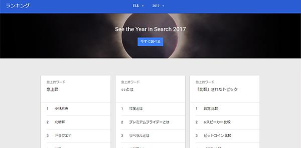 Googleトレンドカテゴリ別ランク