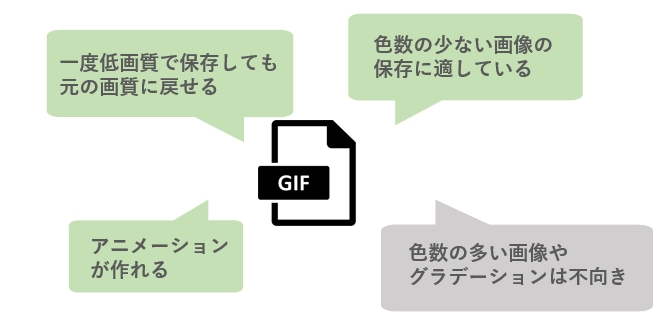 Gif ファイル と は